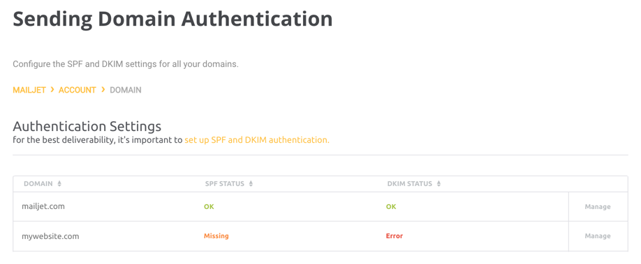 SPF & DKIM Authentication