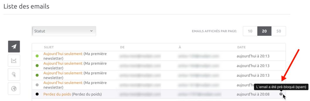 Pourquoi spam